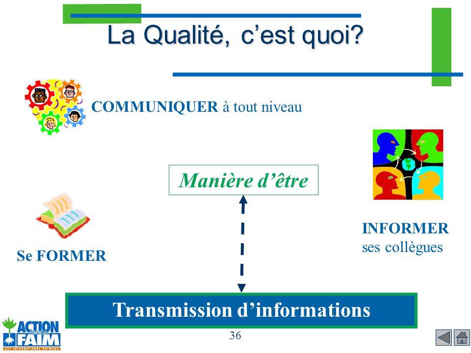 Transmission d'informations