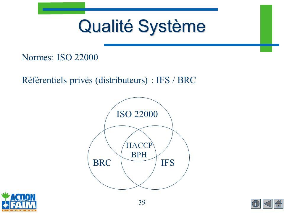 Qualité Système Normes: ISO 22000
