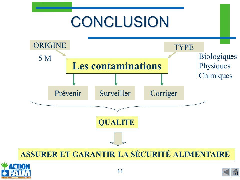 CONCLUSION Les contaminations ORIGINE 5 M TYPE Biologiques Physiques
