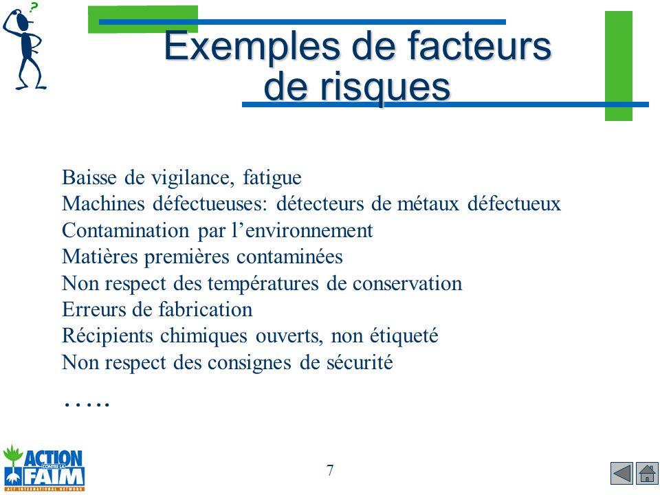 Exemples de facteurs de risques