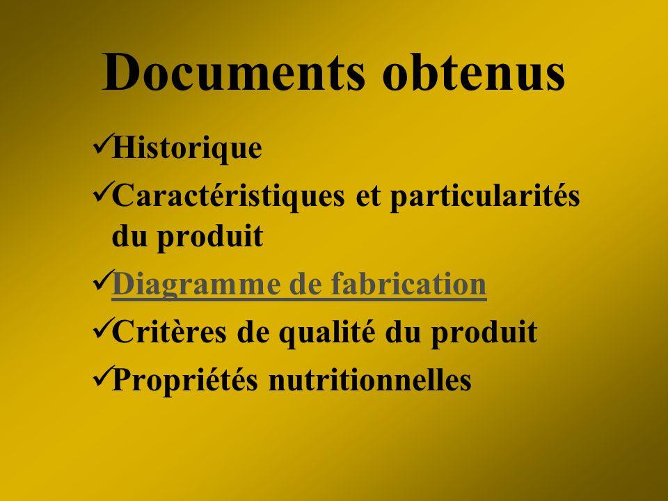 Documents obtenus Historique