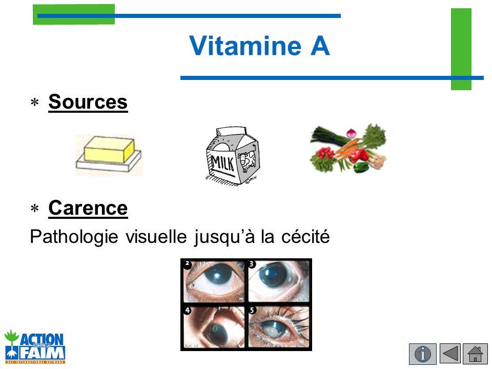 Vitamine A Sources Carence Pathologie visuelle jusqu'à la cécité