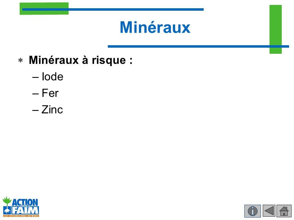 Minéraux Minéraux à risque : Iode Fer Zinc