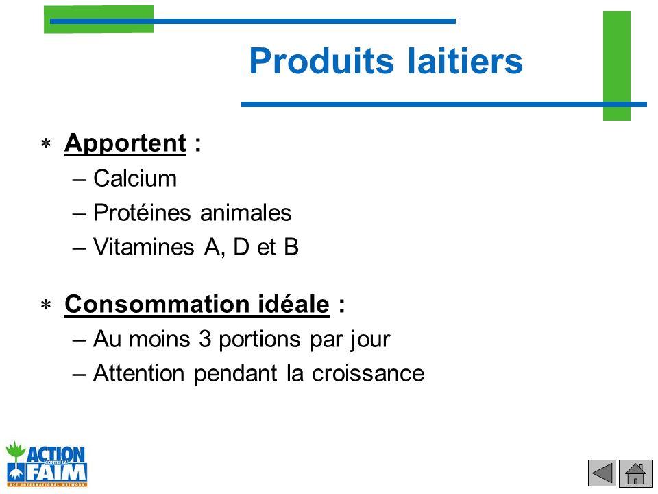 Produits laitiers Apportent : Consommation idéale : Calcium