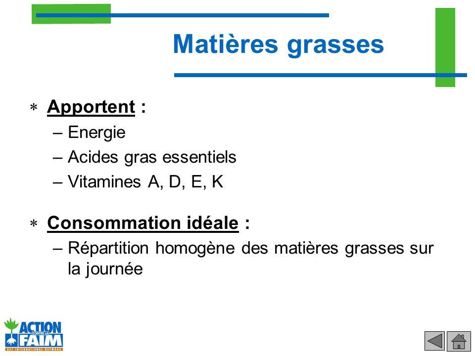 Matières grasses Apportent : Consommation idéale : Energie