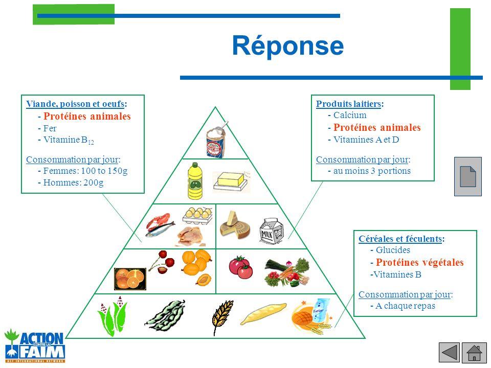 Réponse Viande, poisson et oeufs: - Protéines animales - Fer
