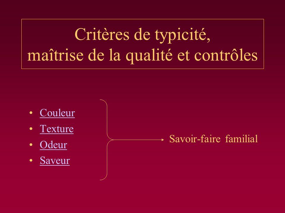 Critères de typicité, maîtrise de la qualité et contrôles