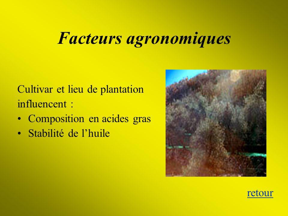 Facteurs agronomiques