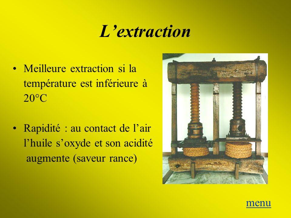 L'extraction Meilleure extraction si la température est inférieure à