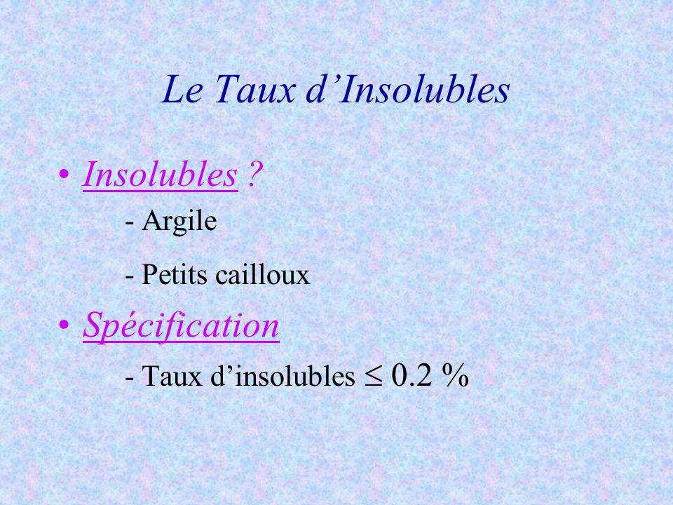 Le Taux d'Insolubles Insolubles Spécification Argile Petits cailloux