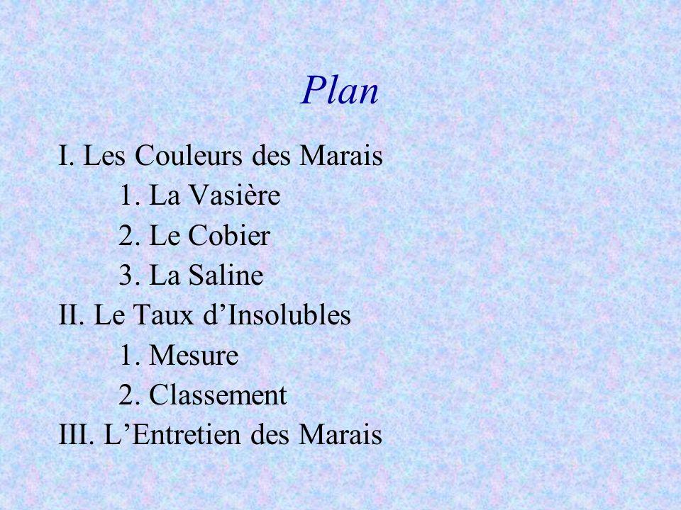 Plan I. Les Couleurs des Marais 1. La Vasière 2. Le Cobier