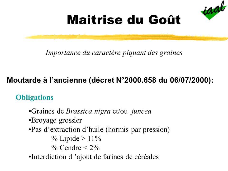 Moutarde à l'ancienne (décret N°2000.658 du 06/07/2000):