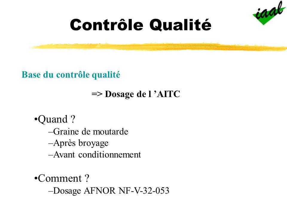Base du contrôle qualité