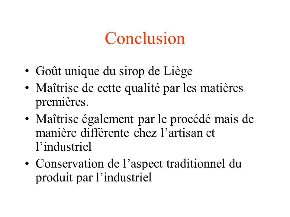 Conclusion Goût unique du sirop de Liège