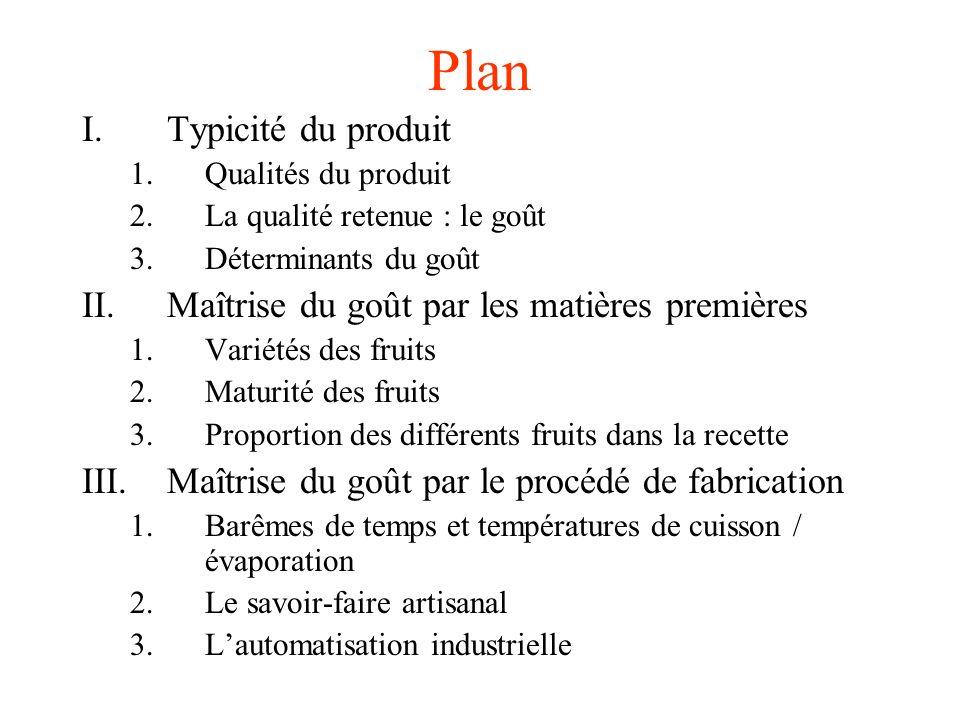 Plan Typicité du produit Maîtrise du goût par les matières premières