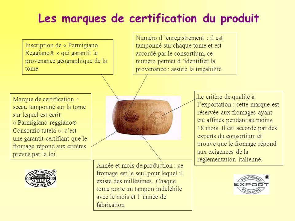 Les marques de certification du produit