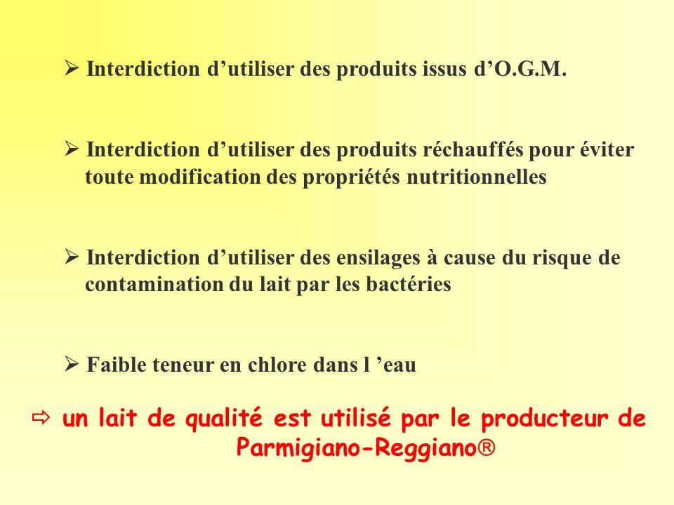  Interdiction d'utiliser des produits issus d'O.G.M.