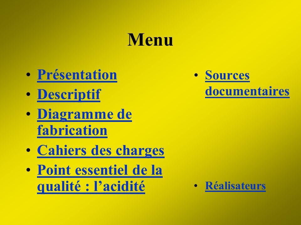 Menu Présentation Descriptif Diagramme de fabrication