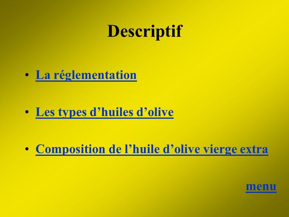 Descriptif La réglementation Les types d'huiles d'olive