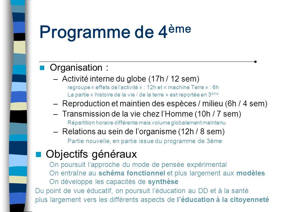 Programme de 4ème Objectifs généraux Organisation :