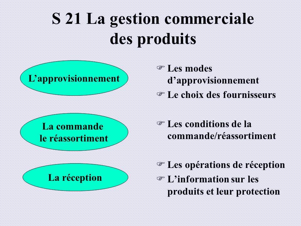 S 21 La gestion commerciale des produits