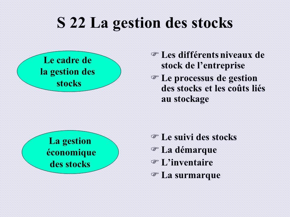 S 22 La gestion des stocks Les différents niveaux de stock de l'entreprise. Le processus de gestion des stocks et les coûts liés au stockage.