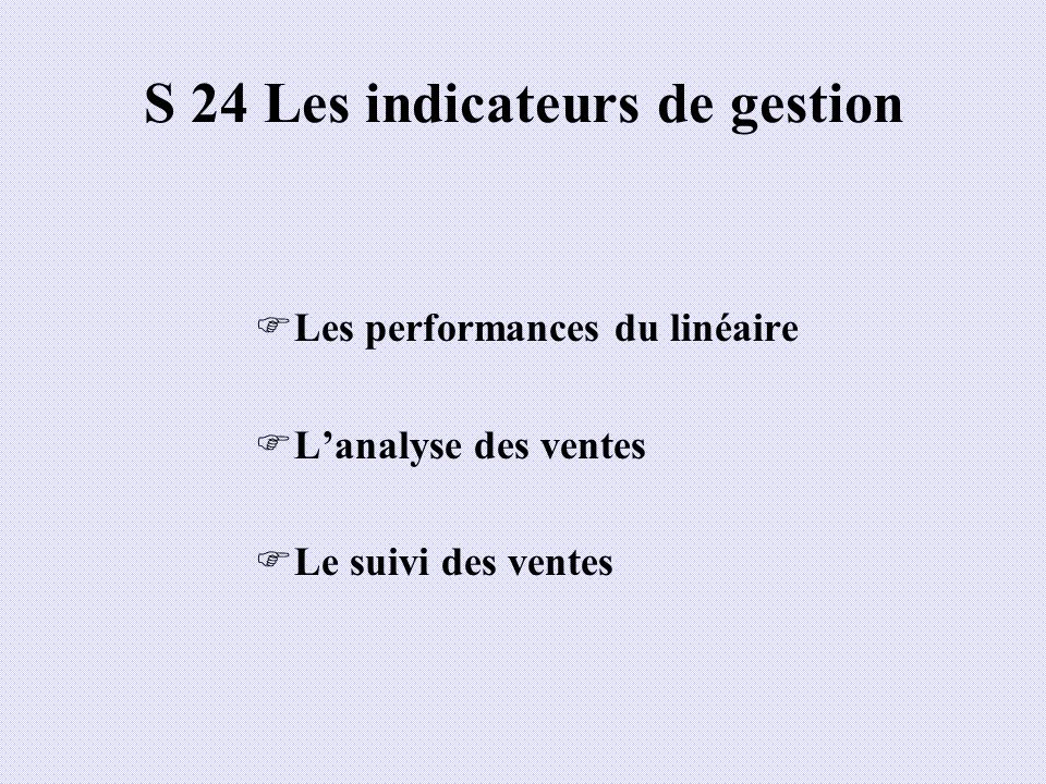 S 24 Les indicateurs de gestion