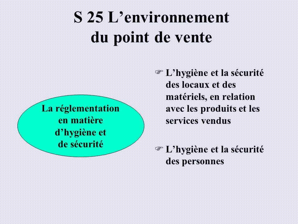 S 25 L'environnement du point de vente
