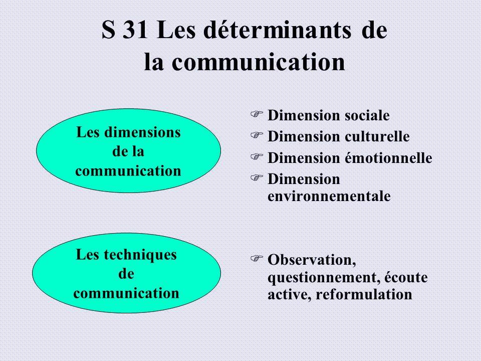S 31 Les déterminants de la communication