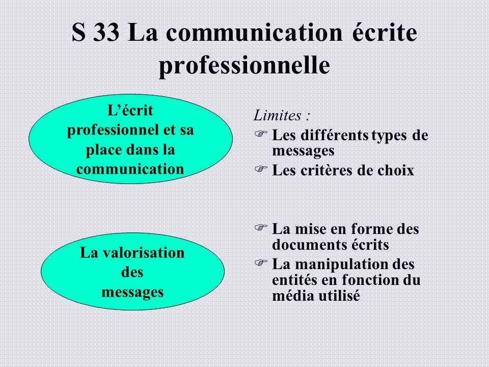 S 33 La communication écrite professionnelle