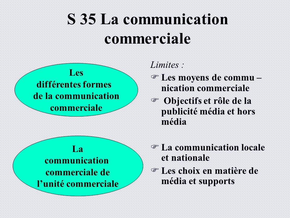 S 35 La communication commerciale