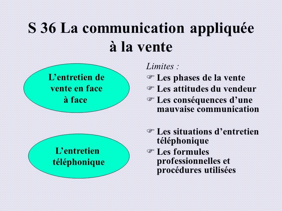 S 36 La communication appliquée à la vente