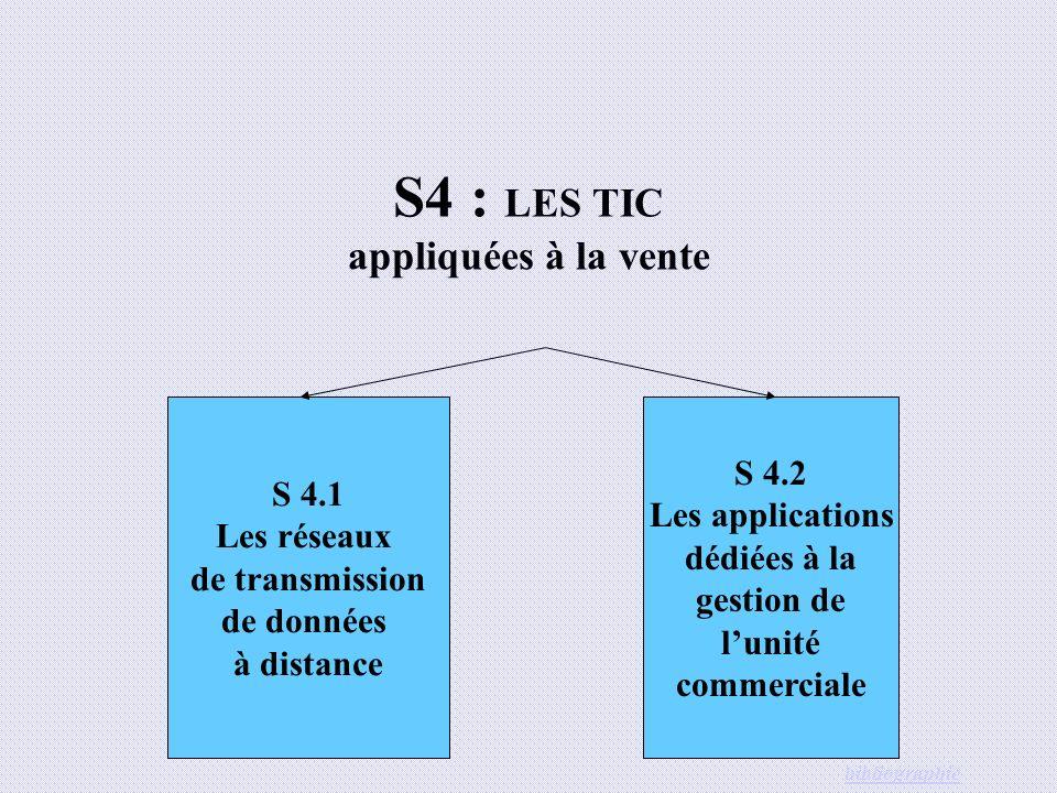 S4 : LES TIC appliquées à la vente