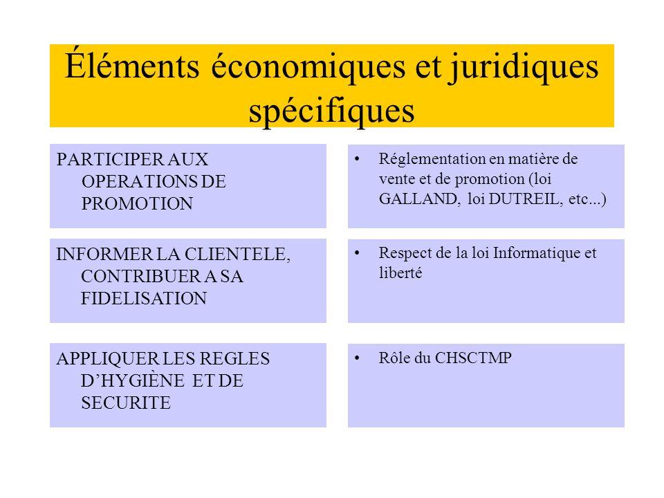 Éléments économiques et juridiques spécifiques