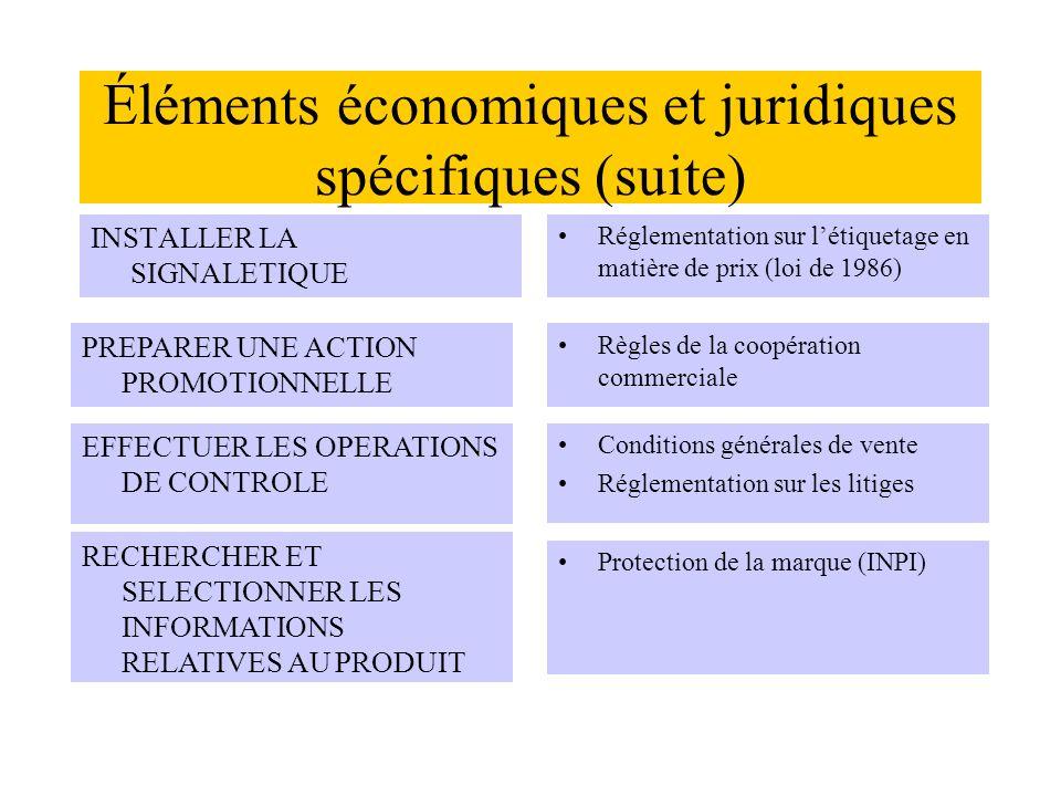 Éléments économiques et juridiques spécifiques (suite)