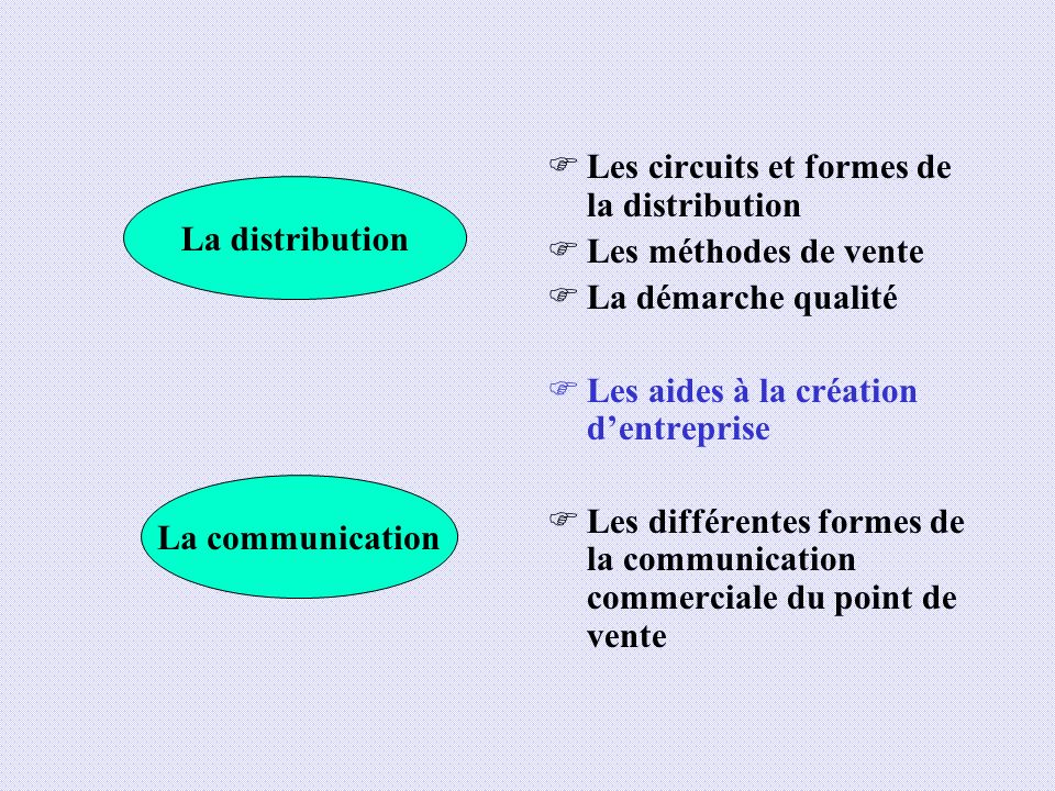 La distribution La communication