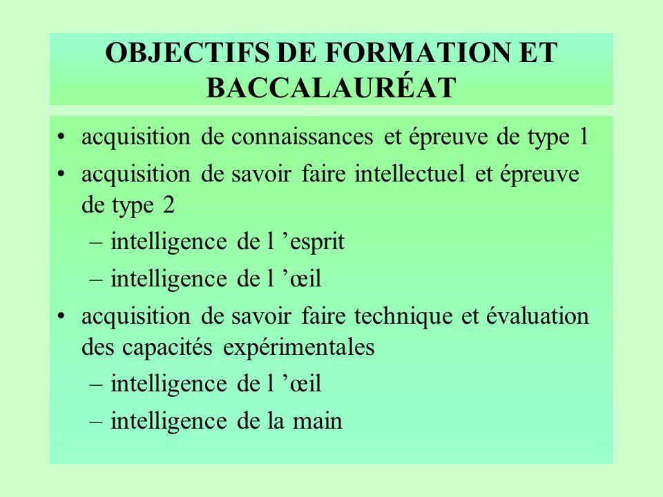 OBJECTIFS DE FORMATION ET BACCALAURÉAT