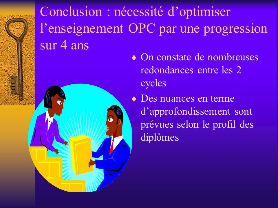 Conclusion : nécessité d'optimiser l'enseignement OPC par une progression sur 4 ans