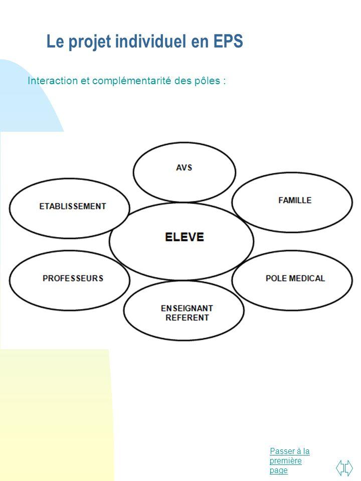 Le projet individuel en EPS