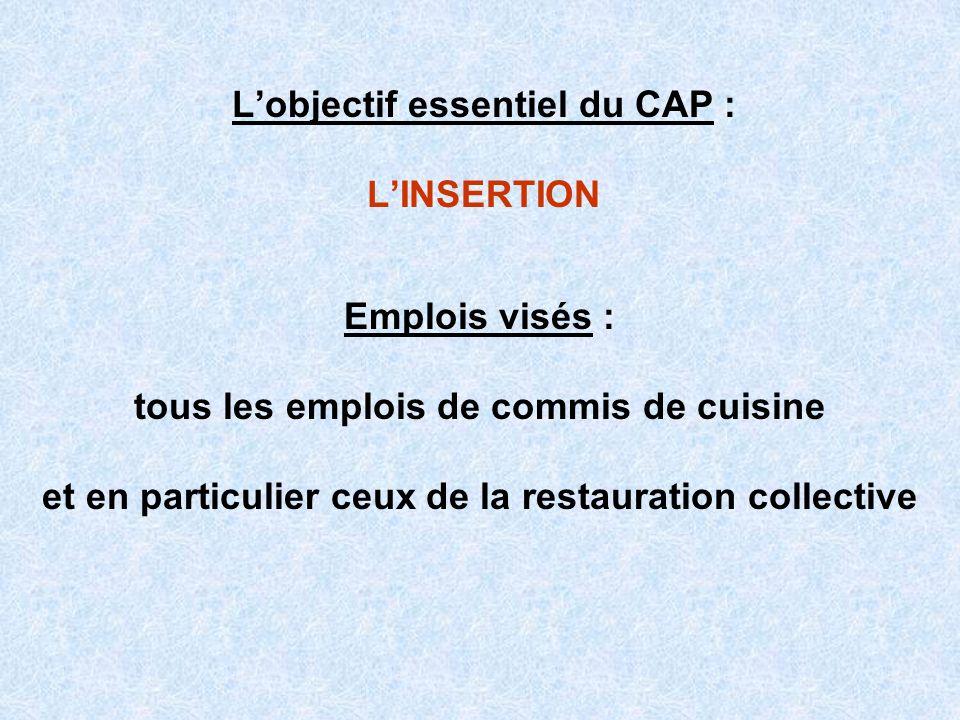 L'objectif essentiel du CAP : L'INSERTION