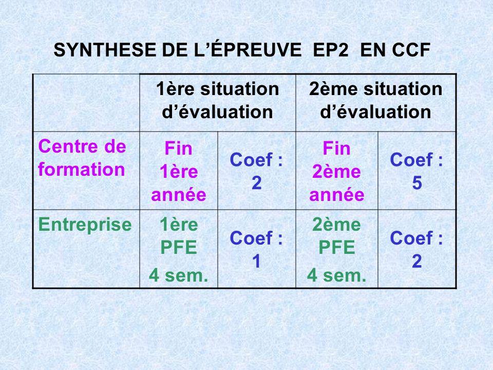 SYNTHESE DE L'ÉPREUVE EP2 EN CCF