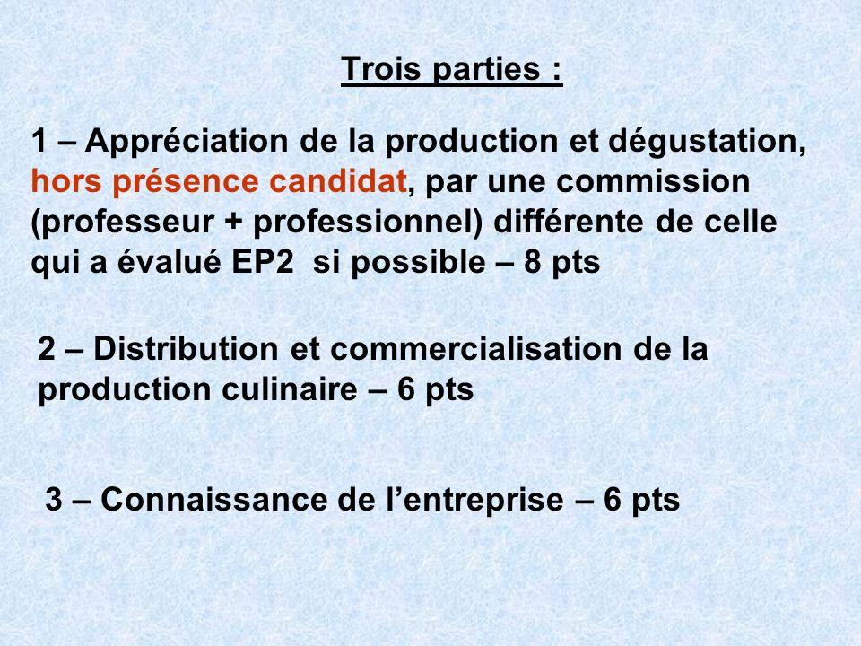 Trois parties :