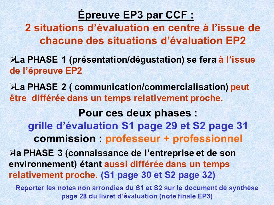 Épreuve EP3 par CCF : 2 situations d'évaluation en centre à l'issue de chacune des situations d'évaluation EP2