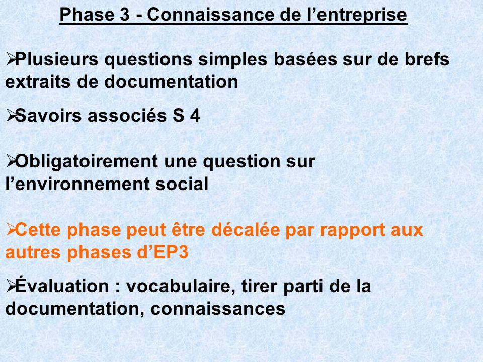 Phase 3 - Connaissance de l'entreprise