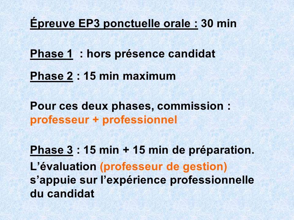Épreuve EP3 ponctuelle orale : 30 min