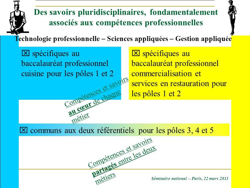 R novation du baccalaur at professionnel restauration ppt video online t l charger - Coefficient bac pro cuisine ...