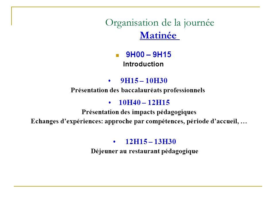 Organisation de la journée Matinée