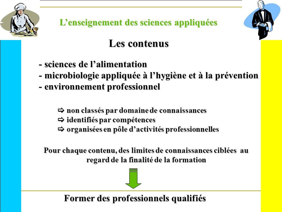 Les contenus L'enseignement des sciences appliquées