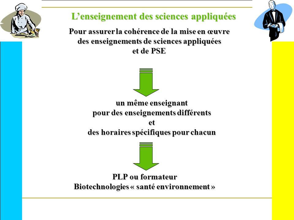 L'enseignement des sciences appliquées