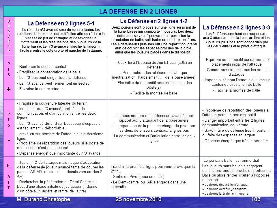 + - LA DEFENSE EN 2 LIGNES La Défense en 2 lignes 5-1